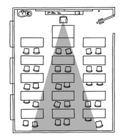 Die Abbildung zeigt den Blickkegel der LehrerInnen.